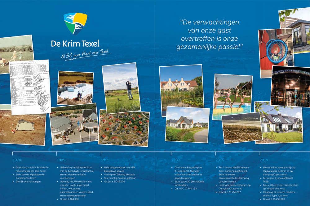 De Krim Texel, van 1970 tot 2020